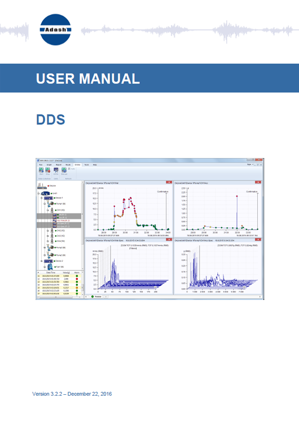 Digital diagnostics system software manual